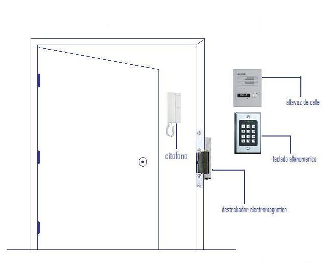 Cerraduras electricas para puertas de vidrio con teclado for Cerradura para mampara de vidrio