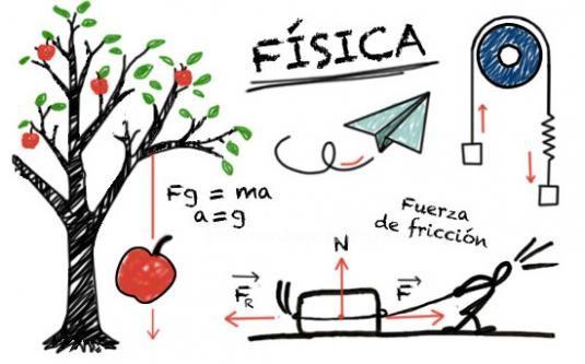 Foto Clases particulares de fisica y matematica