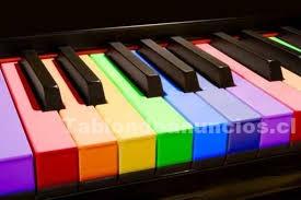 Foto Clases personalizadas de instrumentos musicales