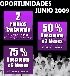 Promoción taekwondo ata junio 2009 (raigan's)